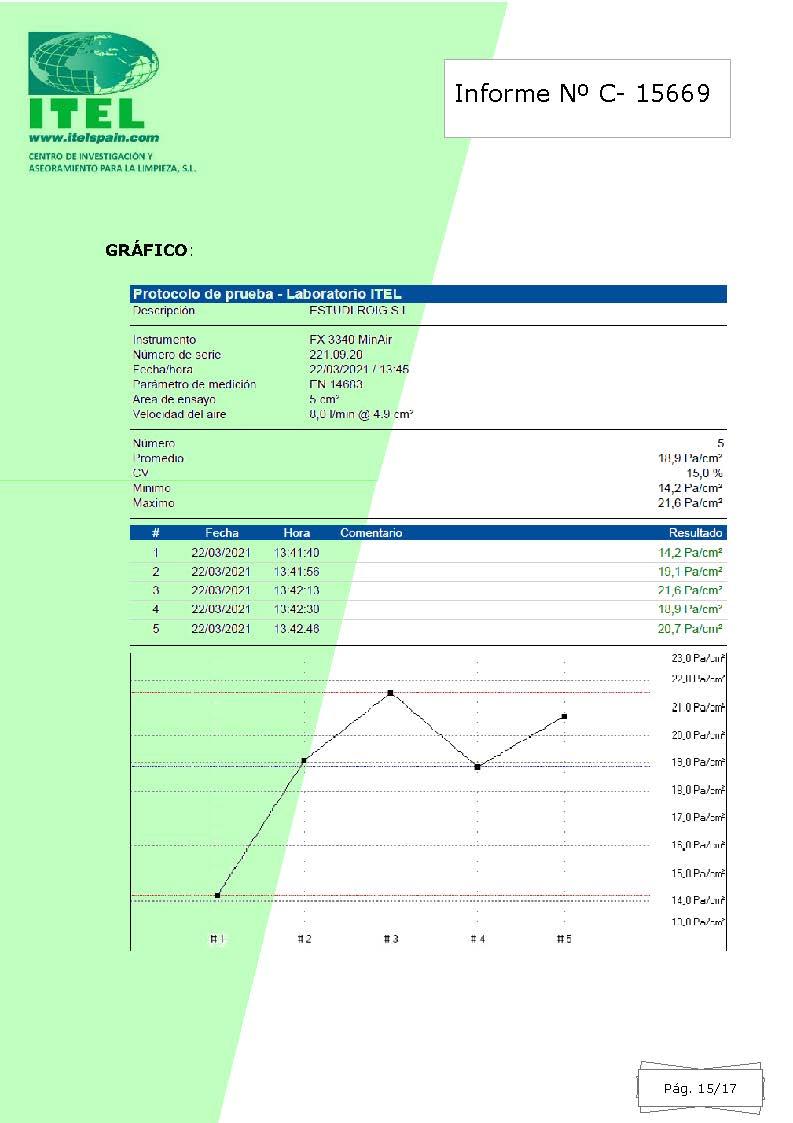 TOPMASK-CERTIFICADO-Informe-C-15669-resumen_Página_16